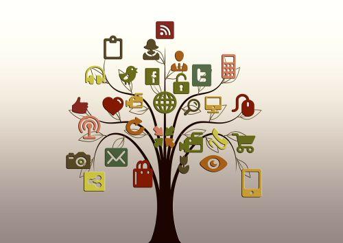 promovare continut retea sociala